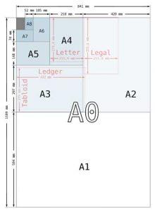 Cuadernos A4-A5-A6